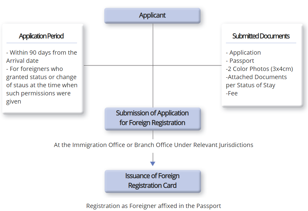 immigrationGuide